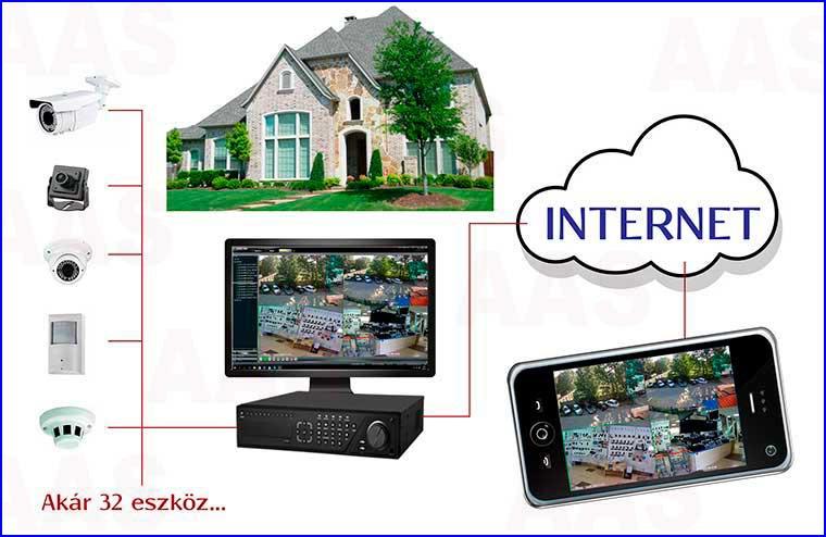 full-hd-biztonsagi-kamera-rendszer
